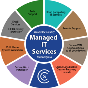 Managed IT Services - Delaware County, Philadelphia Services Image